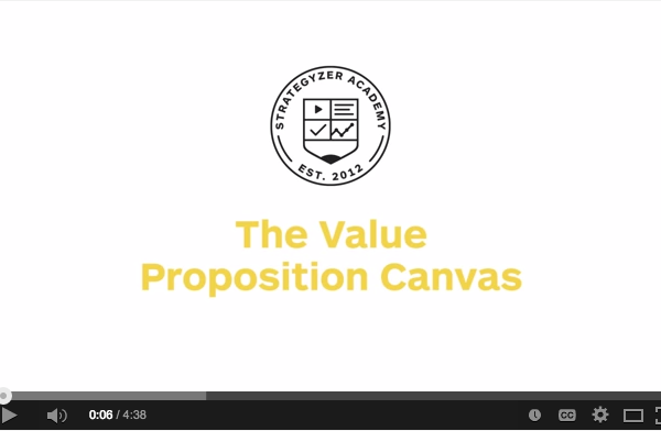 Our Toolbox: The Value Proposition Canvas