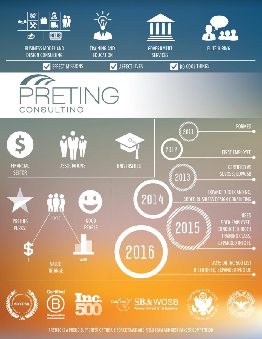 2017 Preting Infographic - v1
